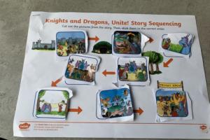 Tuesday 12th January English Knights and Dragons Unite 12 Jan 2021 at 14 55