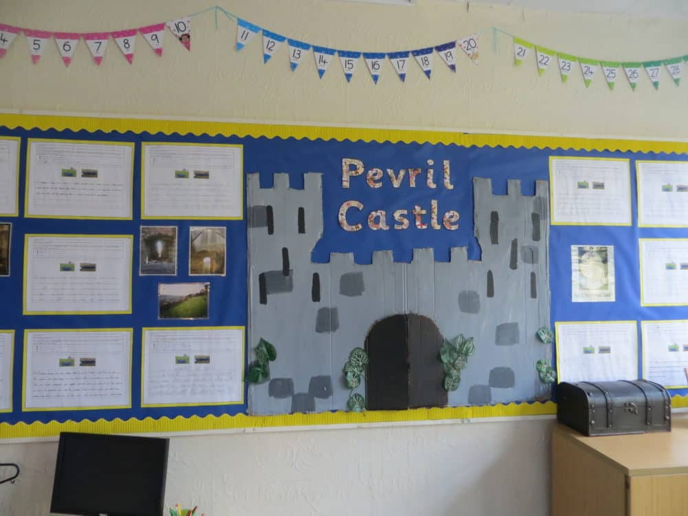 Classroom Ideas For New Years ~ Year castles topic brabyns preparatory school