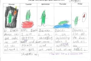 Y2 Childrens Work 3