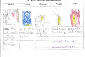 Y2 Childrens Work 5