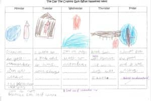 Y2 Childrens Work 8