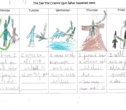 Year 2 Explore What Happened After 'The Day the Crayons Quit'