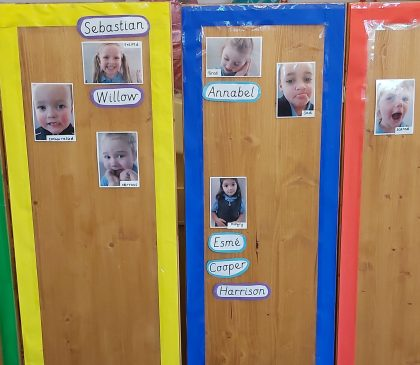 Early Years: Zones of Regulation